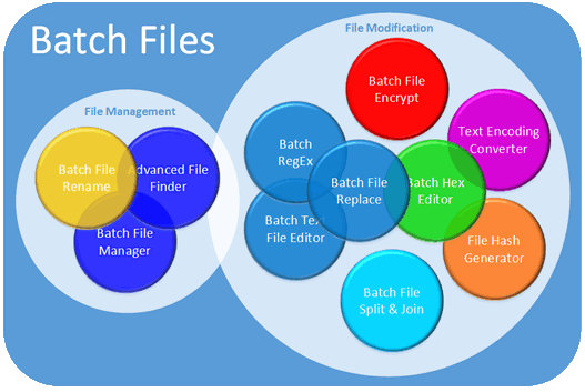 BinaryMark Batch Files Product Suite